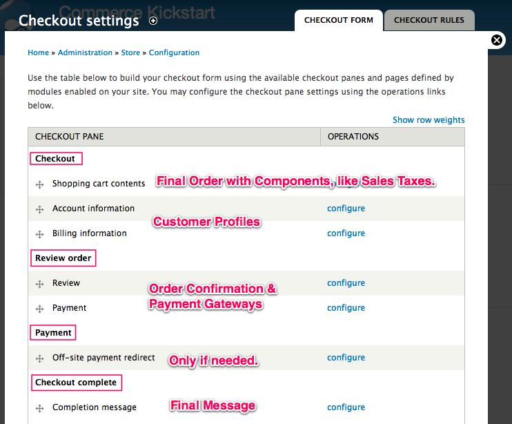 Checkout Form builder   Drupal Commerce