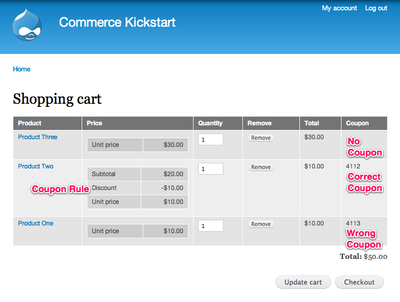Final Shopping Cart using our new coupon rule.